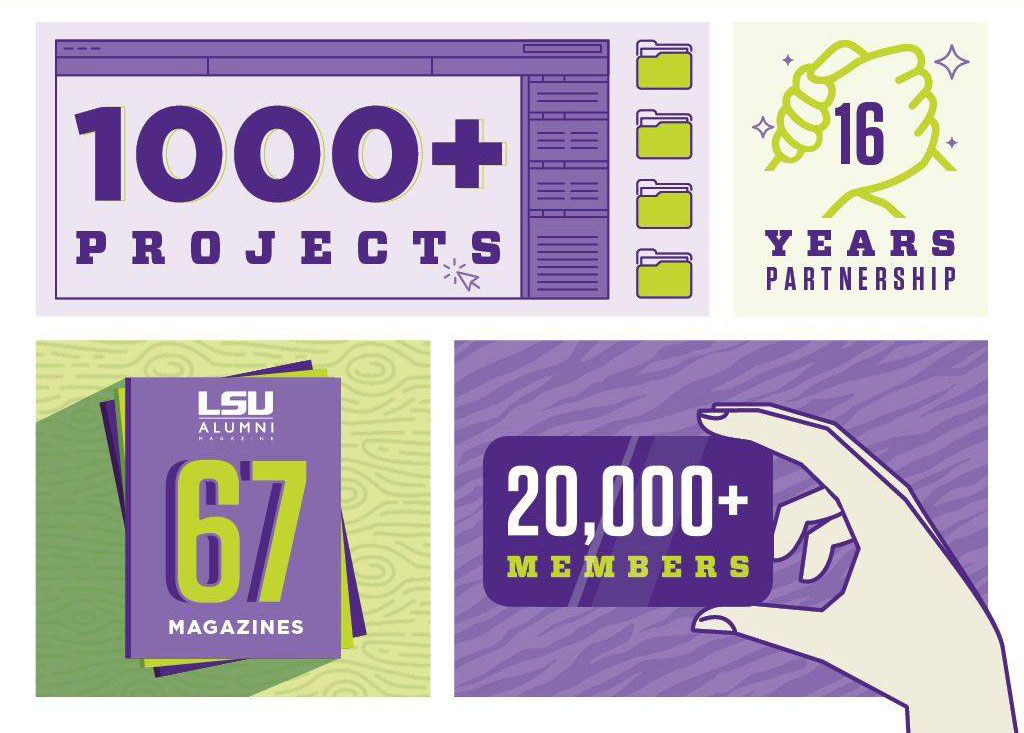 Infographic for the LSU Alumni Association.
